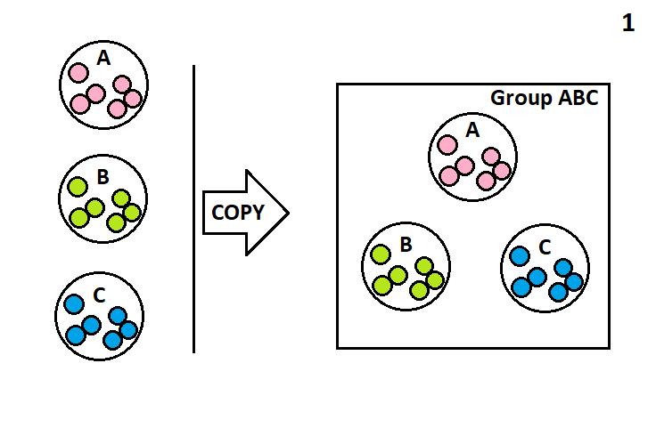 GRUPOS-1